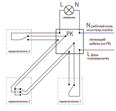Так работает схема проходного выключателя для управления освещением с двух мест.  Запомнить ее в принципе не сложно.